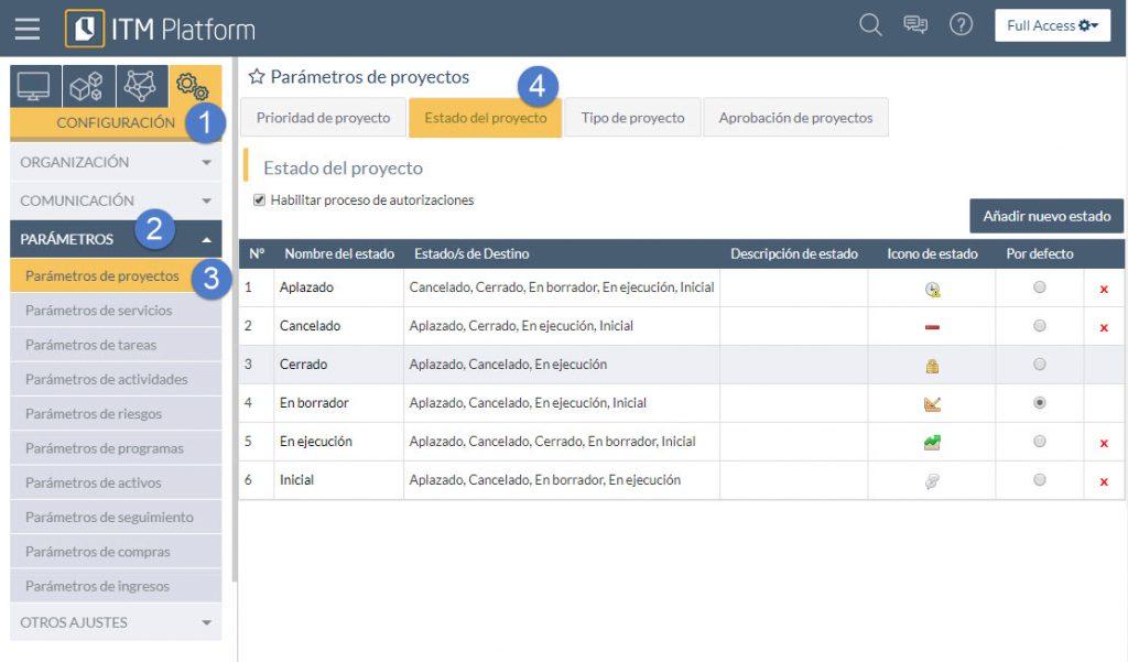 definición de workflow de proyecto - ITM Platform
